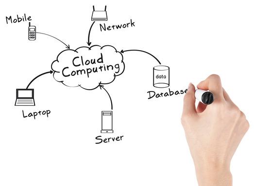 Curso de almacenamiento en la nube (Dropbox, Google Drive, …)